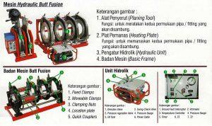 Informasi Bagian Mesin Las / Penyambung Pipa HDPE